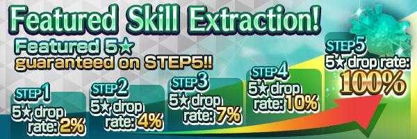 5★ Skill guaranteed on Step 5!