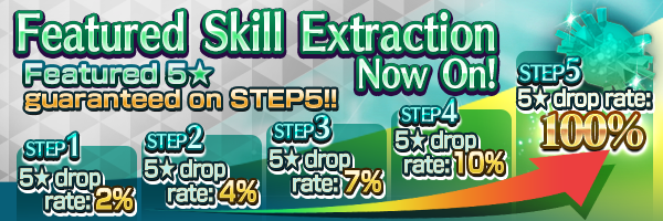 5★ Skill guaranteed on Step 5!